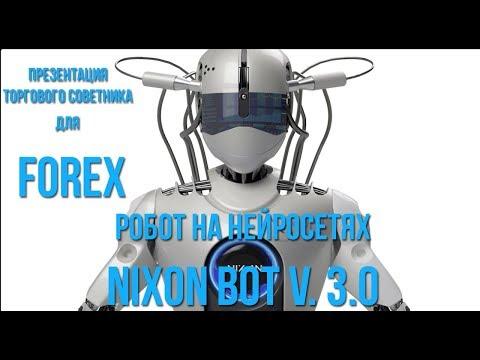 Котировки акции forex