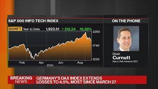 Macro Risk Advisors CEO on the U.S., Europe Market Selloff