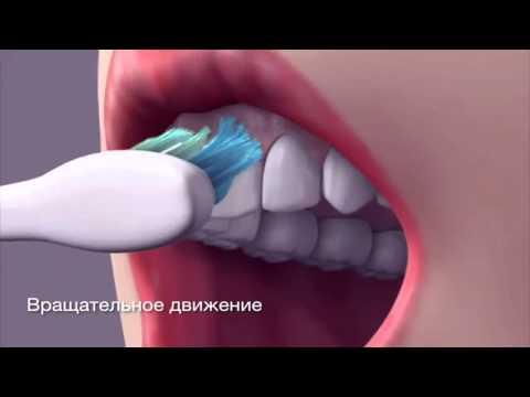 Как правильно чистить зубы - Стоматология Киев