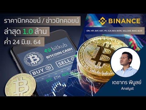 Bitcoin crash wer profitiert