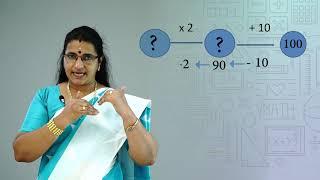 Standard 8 | Mathematics | Class – 12