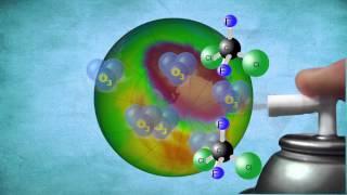 Good and Bad Ozone