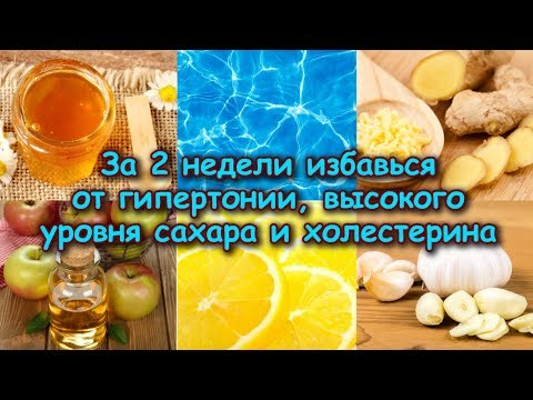 Киста яичника и гипертония