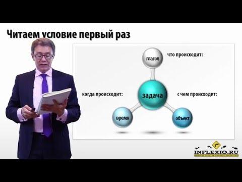 Финансовые активы по справедливой стоимости через ПСД - решение задачи  /