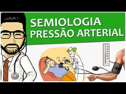 Significa que a crise hipertensiva pressão