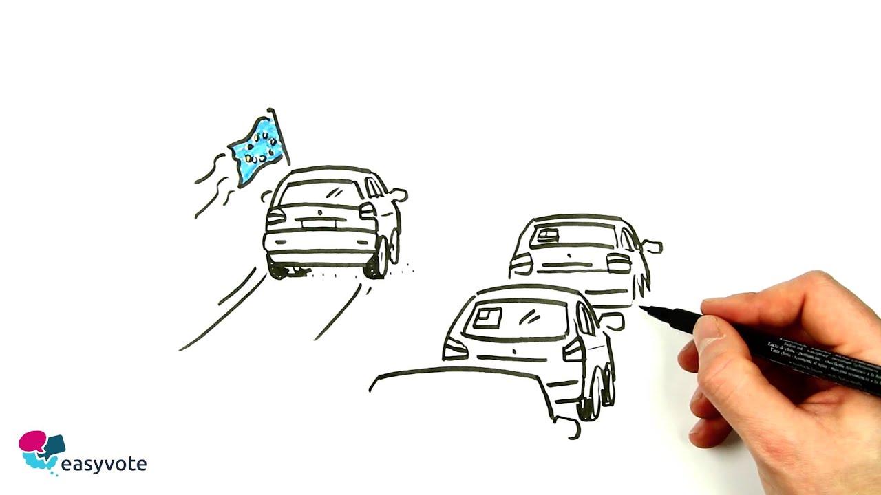 Personenfreizügigkeit – einfach und neutral erklärt