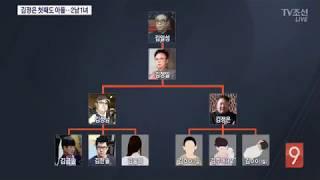 베일 벗는 김정은 자녀…7살·1살 아들·4살 딸 '4代 백두혈통' | Kholo.pk