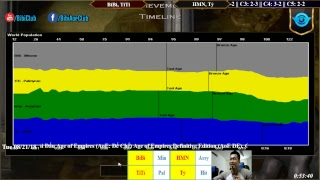 Aoe Random 2vs2 BiBi, TiTi vs Hoàng Mai Nhi, Tý Ngày 20-8-2018 BLV: Lý Bảo Long