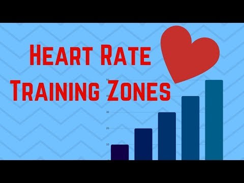 mp4 Training Heart Rate, download Training Heart Rate video klip Training Heart Rate