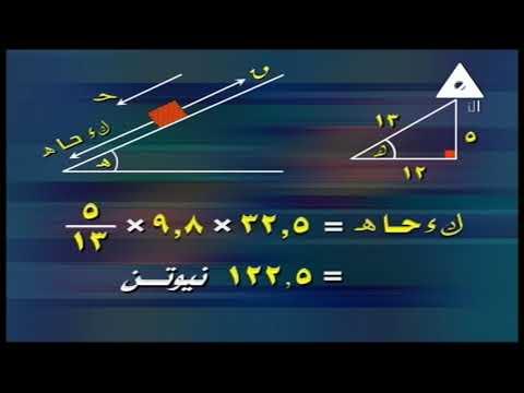 رياضة 3 ثانوي ديناميكا ( حركة جسم على المستوى المائل الأملس ) أ جمالةعبد العزيز 01-03-2019