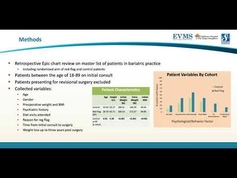 Thumbnail image of video presentation for Bariatric Surgery Red Flag Patients: Can We Predict Who Advances to Surgery and Worse Post-operative Outcomes?