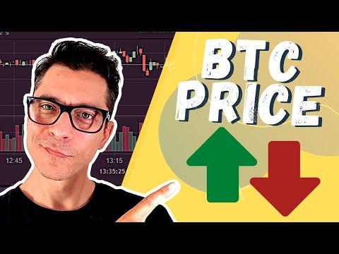 Bitcoin za