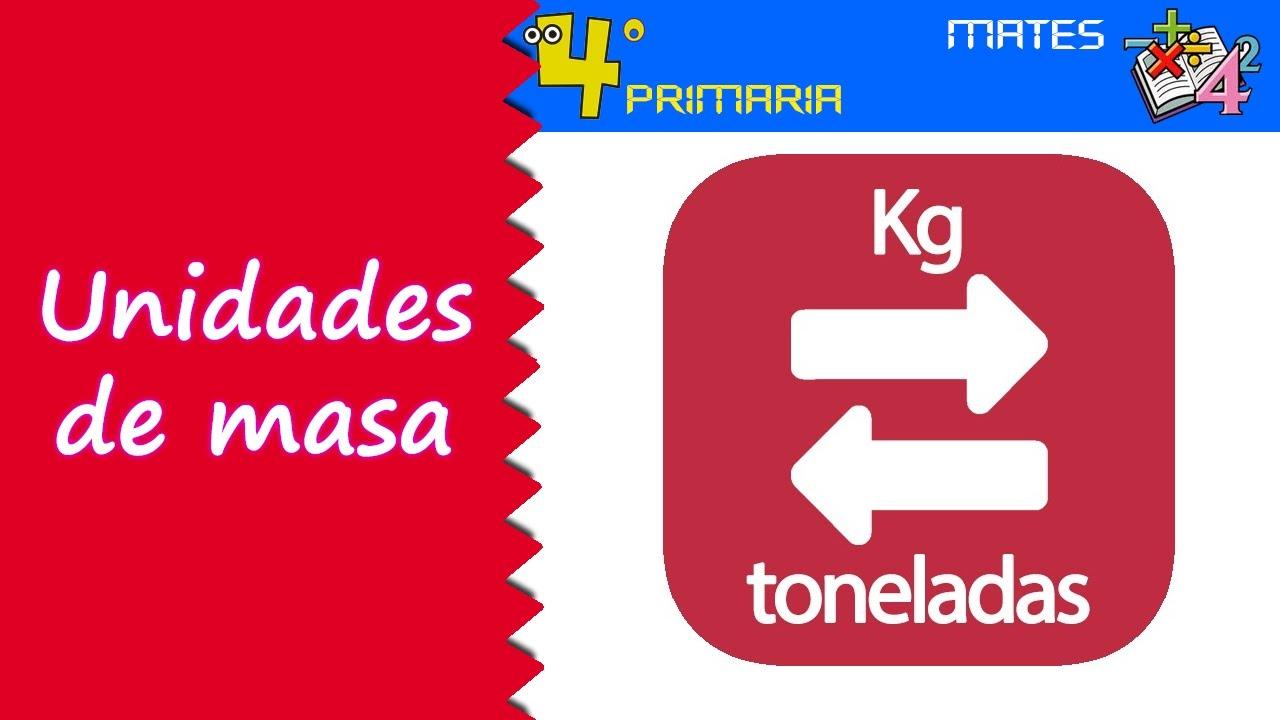 Matemáticas. 4º Primaria. Tema 11. Masa: Tonelada, Kilogramo, Hectogramo, Decagramo, Gramo...