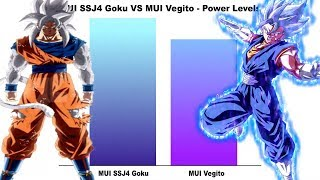 MUI SSJ4 Goku VS MUI Vegito | Power Levels