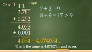 Addition and subtraction of recurring decimals - part I [en-UK]