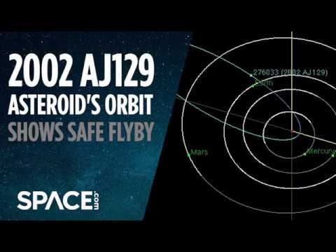 Asteroid 2002 AJ129 – Orbit Shows It Will Safely Fly By