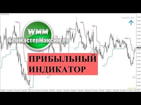 Рейтинг бинарных опционов 2019