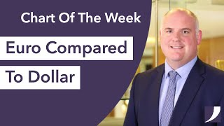 Euro Compared To Dollar | Chart Of The Week