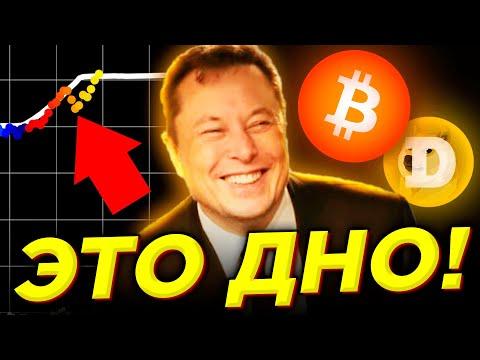 Geriausios dienos prekybos programa bitcoin