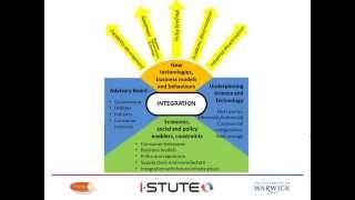 i-STUTE breakfast forum – Bob Critoph, i-STUTE