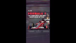 #Fórmula1 #F1 #Redbull #inversión #Mercedes #McLaren #Checo #Williams #Ferrari #Hass #AstonMartin