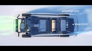 Toyota FCV, el primer coche de hidrógeno