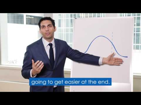 Series 7 Exam Overview & What to Expect on Test Day - YouTube