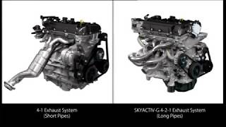 Gambar cover Mazda cx 5 skyactiv technology 6 Animations SKYACTIV G 22 09 11