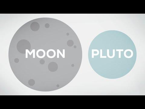 Jak velký je Měsíc?