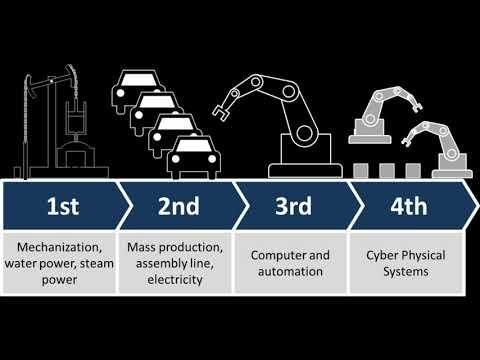 mp4 Industrial Revolution 4 0 Elements, download Industrial Revolution 4 0 Elements video klip Industrial Revolution 4 0 Elements