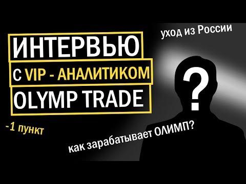 Криптовалюта биткоин index php topic
