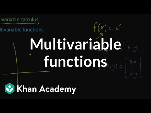 Multivariable Calculus Concepts And Contexts Pdf