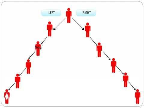 bináris opciók lehívása