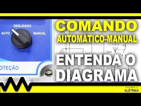 Comando manual automático! Diagrama completo.