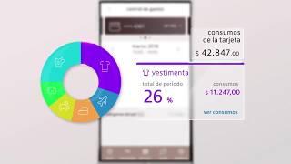 App Itaú Tarjetas Argentina