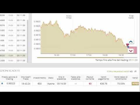 Trading di opzioni binarie 24