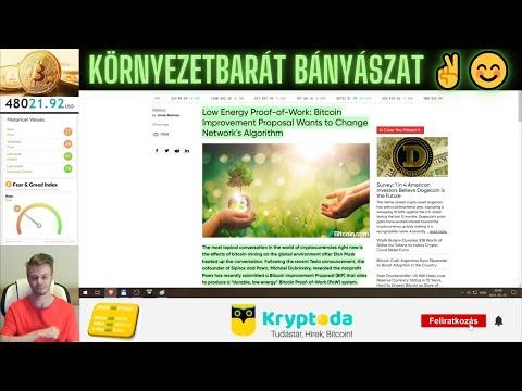 Tánc csaptelep bitcoin