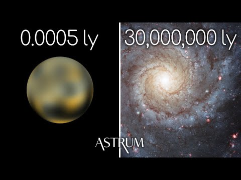 How can Hubble see distant galaxies clearly, but not Pluto?