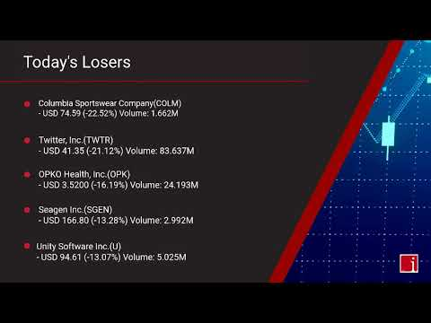 InvestorChannel's US Stock Market Update for Friday, Octob ... Thumbnail