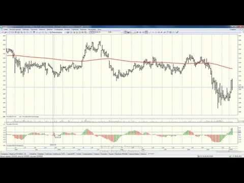 Расчет волатильности валют