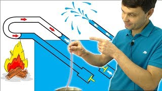 🌑 Этот ВОДЯНОЙ НАСОС качает воду без электричества невероятно но это факт! Игорь Белецкий