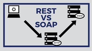 REST Vs SOAP - What is the difference? | Tech Primers