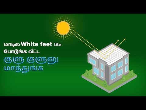 Thermal Solar Reflective Tiles - White Feet Tile - Silverplus - 254mm X 254mm X 15mm