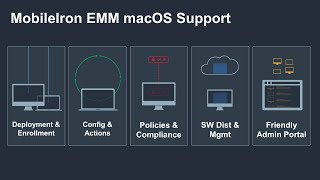 DEMO: New macOS Management Capabilities By MobileIron