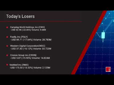 InvestorChannel's US Stock Market Update for Thursday, Aug ... Thumbnail