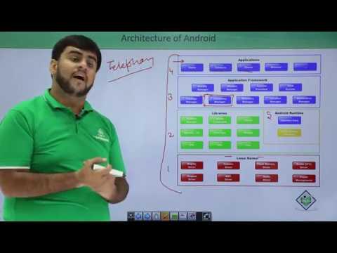 mp4 Architecture Android, download Architecture Android video klip Architecture Android