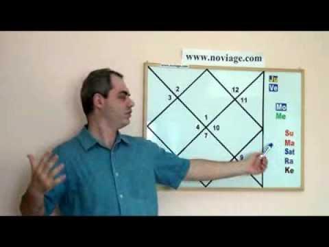 Александер а китайская астрология
