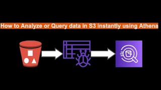 FEBATECH AWS   How to Analyze or Query data in S3 instantly using Athena