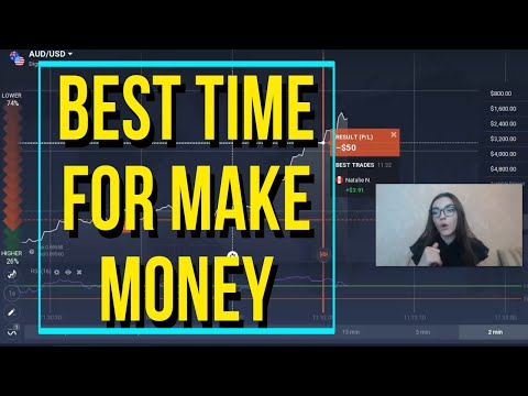 Is it possible to make money on binary options reviews