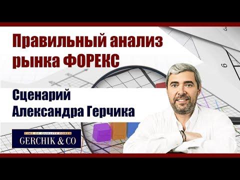 Рейтинг финансовых брокеров в россии